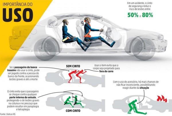 cinto_de_segurança_para_passageiros